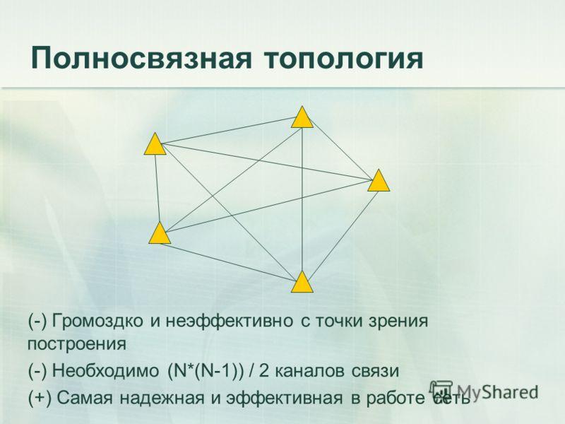Полносвязная топология (-) Громоздко и неэффективно с точки зрения построения (-) Необходимо (N*(N-1)) / 2 каналов связи (+) Самая надежная и эффективная в работе сеть