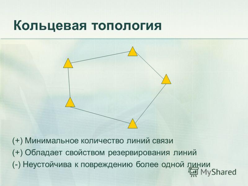 Кольцевая топология (+) Минимальное количество линий связи (+) Обладает свойством резервирования линий (-) Неустойчива к повреждению более одной линии