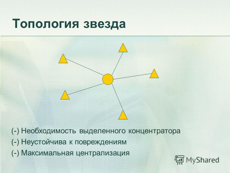 Топология звезда (-) Необходимость выделенного концентратора (-) Неустойчива к повреждениям (-) Максимальная централизация
