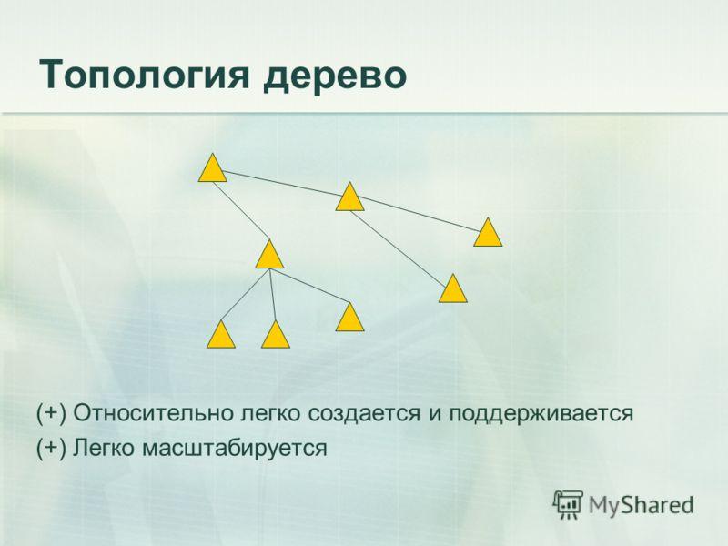 Топология дерево (+) Относительно легко создается и поддерживается (+) Легко масштабируется