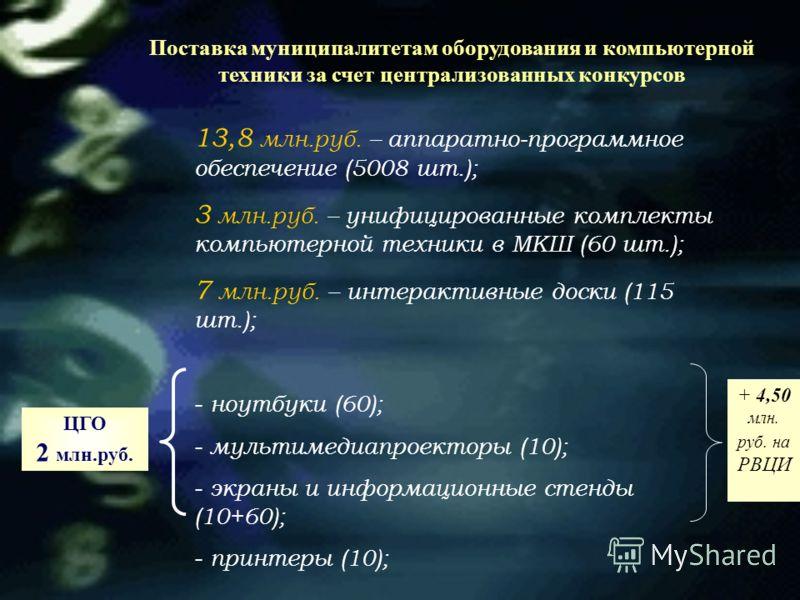 Поставка муниципалитетам оборудования и компьютерной техники за счет централизованных конкурсов 13,8 млн.руб. – аппаратно-программное обеспечение (5008 шт.); 3 млн.руб. – унифицированные комплекты компьютерной техники в МКШ (60 шт.); 7 млн.руб. – инт