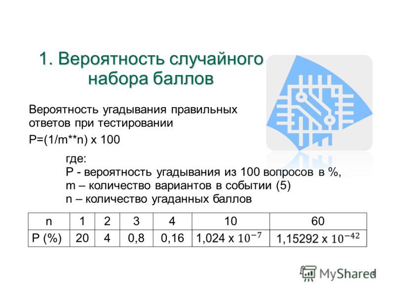n12341060 P (%)2040,80,16 1. Вероятность случайного набора баллов Вероятность угадывания правильных ответов при тестировании P=(1/m**n) х 100 где: P - вероятность угадывания из 100 вопросов в %, m – количество вариантов в событии (5) n – количество у