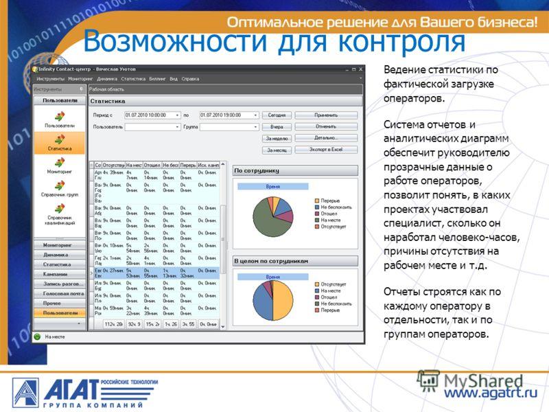 Возможности для контроля Ведение статистики по фактической загрузке операторов. Система отчетов и аналитических диаграмм обеспечит руководителю прозрачные данные о работе операторов, позволит понять, в каких проектах участвовал специалист, сколько он