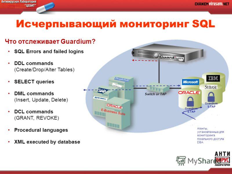 Исчерпывающий мониторинг SQL E-Business Suite Switch or TAP Guardium S-TAP Агенты, установленные для мониторинга локального доступа DBA SQL Errors and failed logins DDL commands (Create/Drop/Alter Tables) SELECT queries DML commands (Insert, Update,