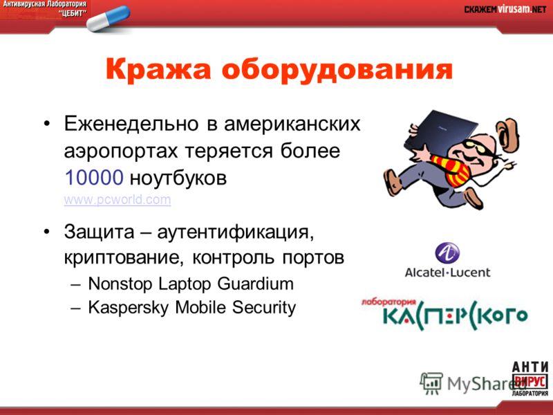 Кража оборудования Еженедельно в американских аэропортах теряется более 10000 ноутбуков www.pcworld.com www.pcworld.com Защита – аутентификация, криптование, контроль портов –Nonstop Laptop Guardium –Kaspersky Mobile Security