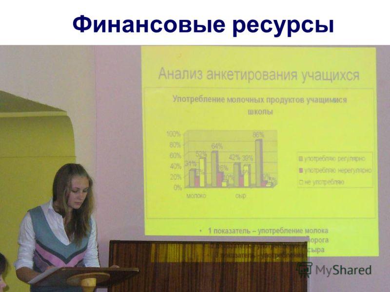 Финансовые ресурсы -Бюджетные и внебюджетные средства; -целевое финансирование по грантам, проектам.