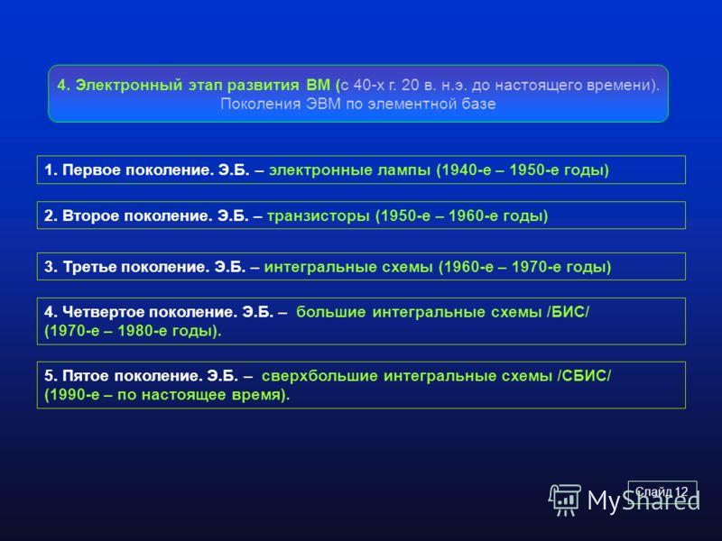 Слайд 12 4. Электронный этап развития ВМ (с 40-х г. 20 в. н.э. до настоящего времени). Поколения ЭВМ по элементной базе 1. Первое поколение. Э.Б. – эл