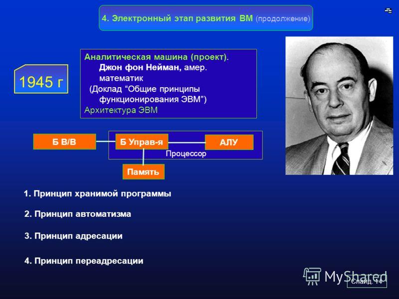 Слайд. 14 1945 г Аналитическая машина (проект). Джон фон Нейман, амер. математик (Доклад Общие принципы функционирования ЭВМ) Архитектура ЭВМ Б Управ-я АЛУ Память Б В/В 4. Электронный этап развития ВМ (продолжение) 1. Принцип хранимой программы 2. Пр