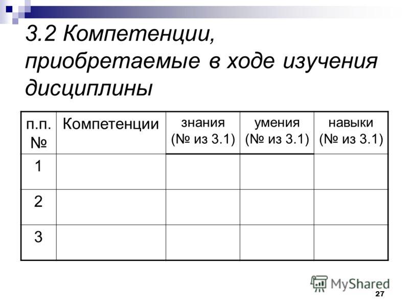 27 3.2 Компетенции, приобретаемые в ходе изучения дисциплины п.п. Компетенции знания ( из 3.1) умения ( из 3.1) навыки ( из 3.1) 1 2 3