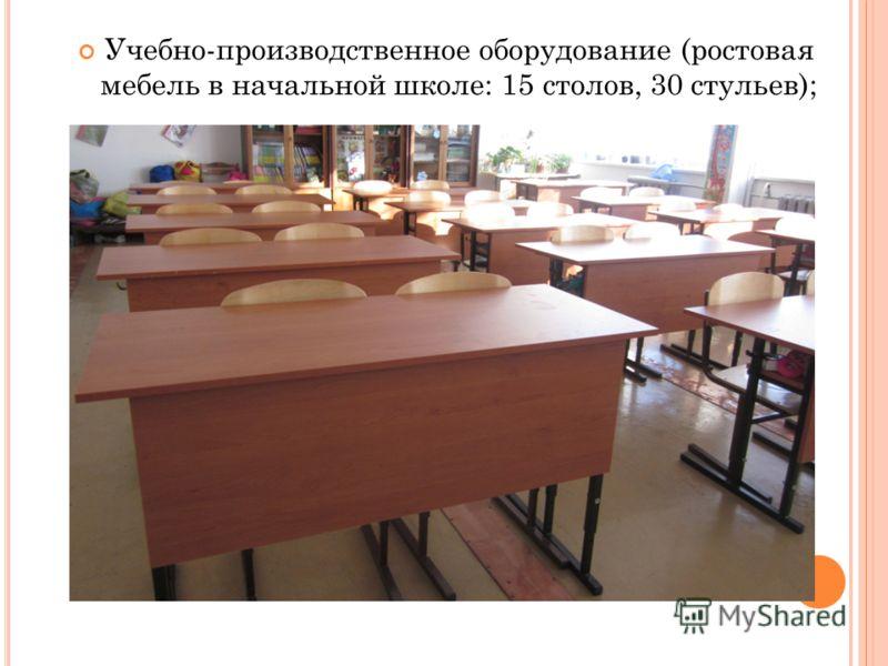 Учебно-производственное оборудование (ростовая мебель в начальной школе: 15 столов, 30 стульев);