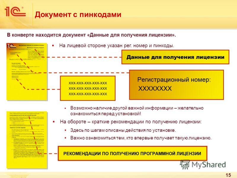 15 Документ с пинкодами В конверте находится документ «Данные для получения лицензии». На лицевой стороне указан рег. номер и пинкоды. Возможно наличие другой важной информации – желательно ознакомиться перед установкой! На обороте – краткие рекоменд