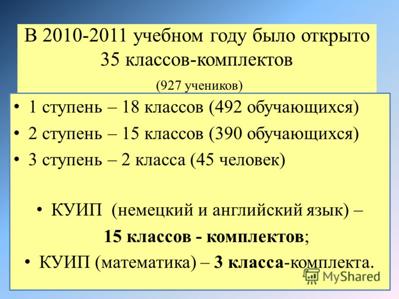 В 2010-2011 учебном году было открыто 35 классов-комплектов (927 учеников) 1 ступень – 18 классов (492 обучающихся) 2 ступень – 15 классов (390 обучающихся) 3 ступень – 2 класса (45 человек) КУИП (немецкий и английский язык) – 15 классов - комплектов