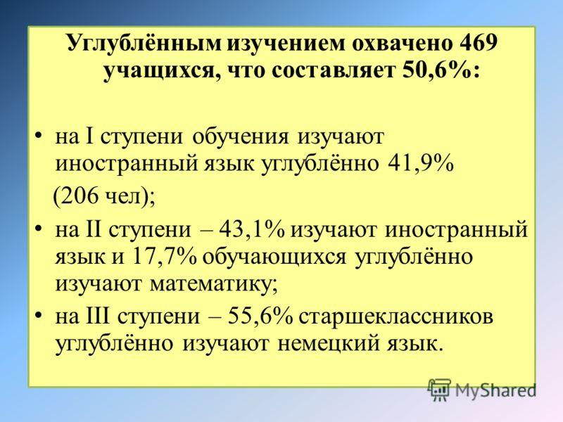 Углублённым изучением охвачено 469 учащихся, что составляет 50,6%: на I ступени обучения изучают иностранный язык углублённо 41,9% (206 чел); на II ступени – 43,1% изучают иностранный язык и 17,7% обучающихся углублённо изучают математику; на III сту
