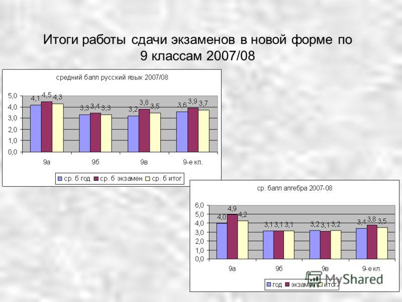 Итоги работы сдачи экзаменов в новой форме по 9 классам 2007/08