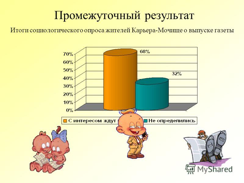 Промежуточный результат Итоги социологического опроса жителей Карьера-Мочище о выпуске газеты