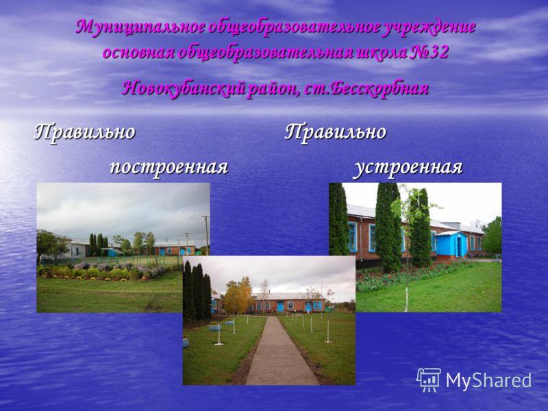 Муниципальное общеобразовательное учреждение основная общеобразовательная школа 32 Новокубанский район, ст.Бесскорбная Правильно построенная построеннаяПравильно устроенная устроенная
