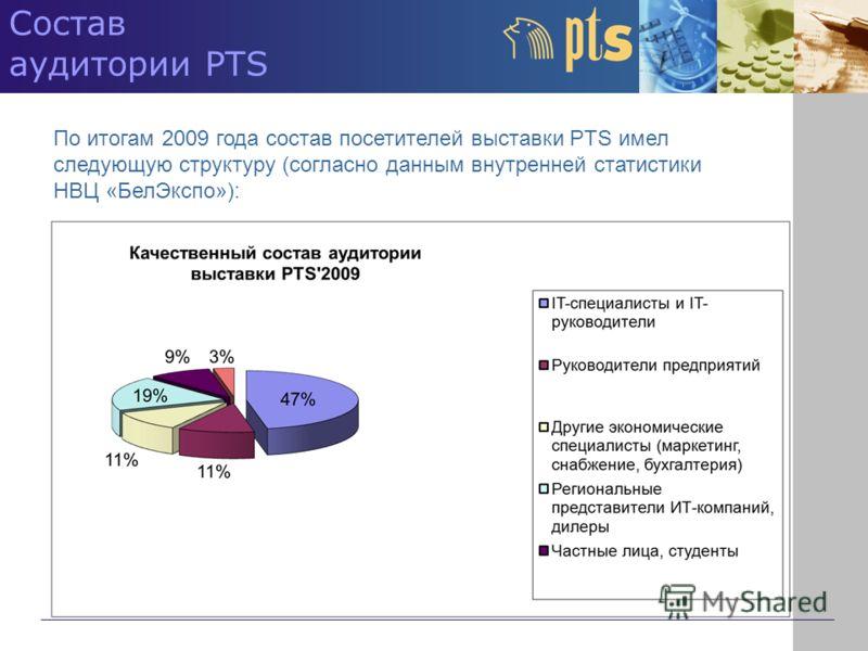 Состав аудитории PTS По итогам 2009 года состав посетителей выставки PTS имел следующую структуру (согласно данным внутренней статистики НВЦ «БелЭкспо»):