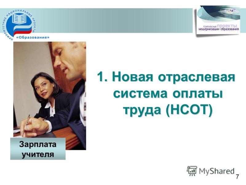1. Новая отраслевая система оплаты труда (НСОТ) Зарплата учителя 7