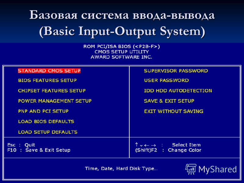 Базовая система ввода-вывода (Basic Input-Output System)