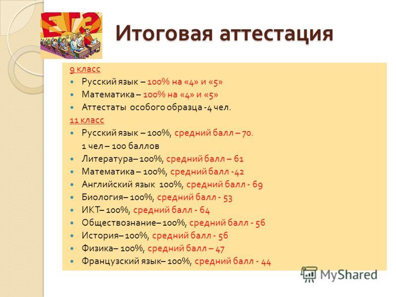 Итоговая аттестация 9 класс Русский язык – 100% на «4» и «5» Математика – 100% на «4» и «5» Аттестаты особого образца -4 чел. 11 класс Русский язык – 100%, средний балл – 70. 1 чел – 100 баллов Литература – 100%, средний балл – 61 Математика – 100%,