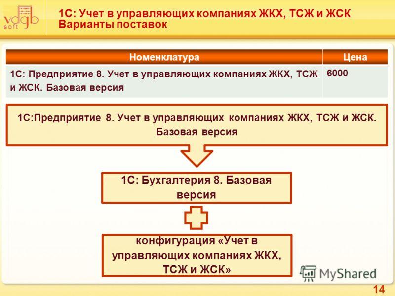 14 1С:Предприятие 8. Учет в управляющих компаниях ЖКХ, ТСЖ и ЖСК. Базовая версия 1С: Бухгалтерия 8. Базовая версия конфигурация «Учет в управляющих компаниях ЖКХ, ТСЖ и ЖСК» 1С: Учет в управляющих компаниях ЖКХ, ТСЖ и ЖСК Варианты поставок Номенклату