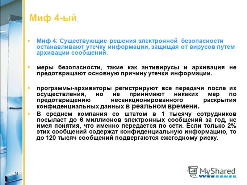14 Миф 4-ый Миф 4: Существующие решения электронной безопасности останавливают утечку информации, защищая от вирусов путем архивации сообщений. меры безопасности, такие как антивирусы и архивация не предотвращают основную причину утечки информации. п