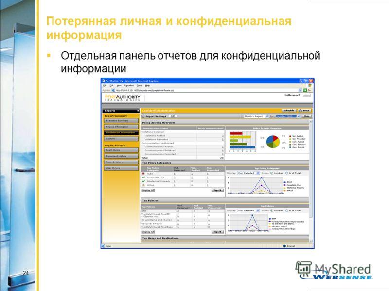 24 Потерянная личная и конфиденциальная информация Отдельная панель отчетов для конфиденциальной информации