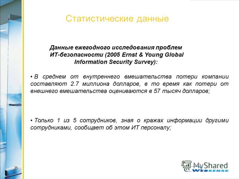 35 Статистические данные Данные ежегодного исследования проблем ИТ-безопасности (2005 Ernst & Young Global Information Security Survey): В среднем от внутреннего вмешательства потери компании составляют 2.7 миллиона долларов, в то время как потери от