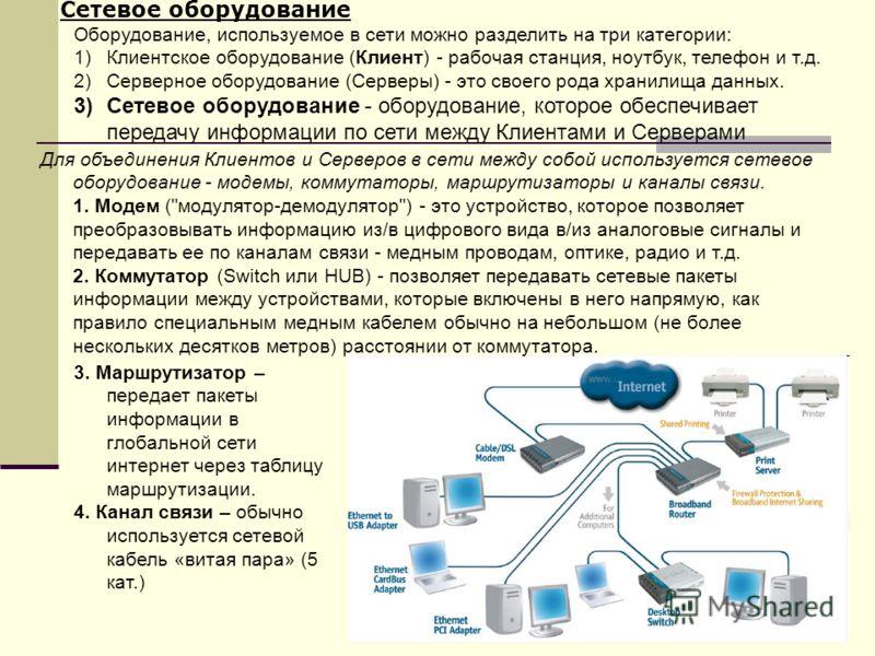 Сетевое оборудование Оборудование, используемое в сети можно разделить на три категории: 1)Клиентское оборудование (Клиент) - рабочая станция, ноутбук, телефон и т.д. 2)Серверное оборудование (Серверы) - это своего рода хранилища данных. 3)Сетевое об