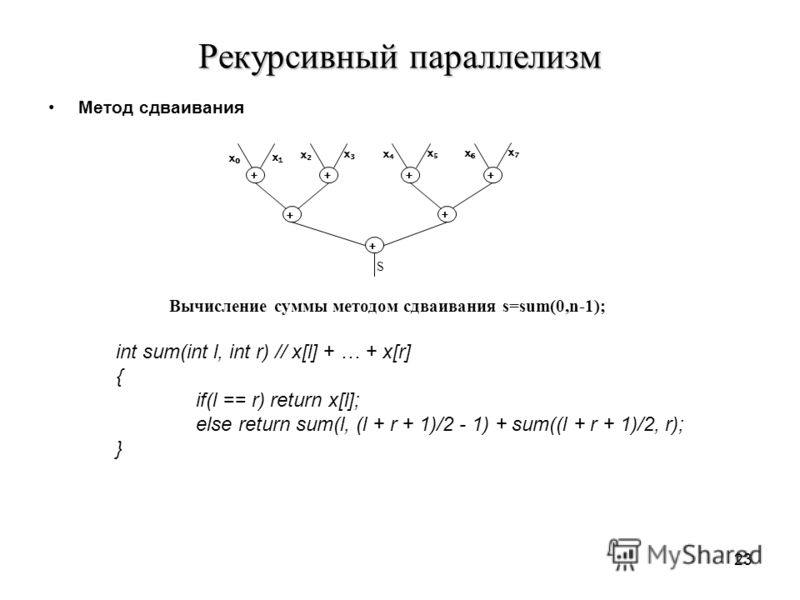 23 Рекурсивный параллелизм Метод сдваивания x0x0 x1x1 x2x2 x3x3 x4x4 x5x5 x6x6 x7x7 + + + + + + + S Вычисление суммы методом сдваивания s=sum(0,n-1); int sum(int l, int r) // x[l] + … + x[r] { if(l == r) return x[l]; else return sum(l, (l + r + 1)/2