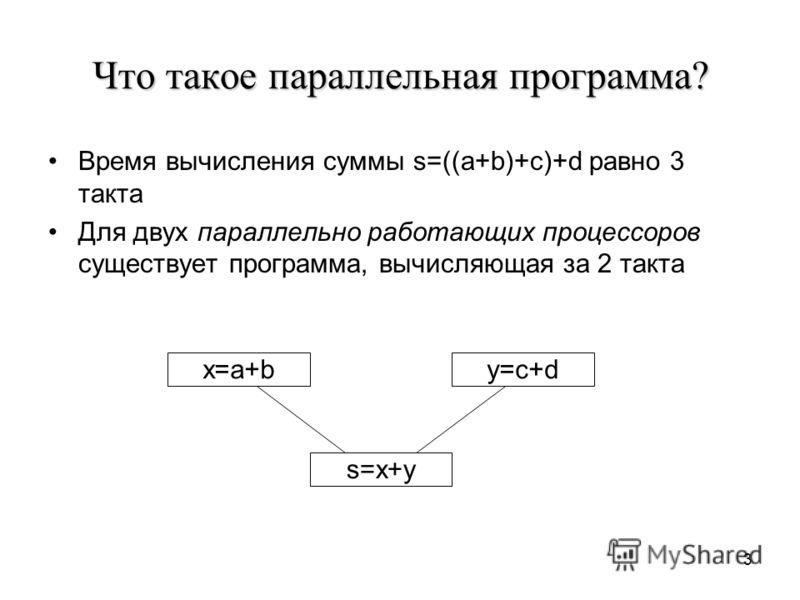 3 Что такое параллельная программа? Время вычисления суммы s=((a+b)+c)+d равно 3 такта Для двух параллельно работающих процессоров существует программа, вычисляющая за 2 такта x=a+by=c+d s=x+y