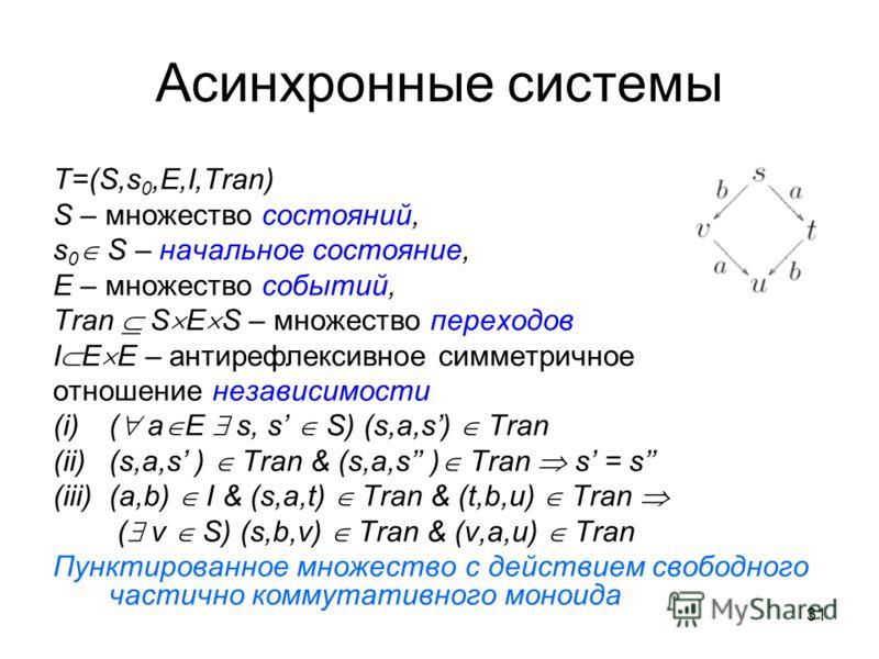 31 Асинхронные системы T=(S,s 0,E,I,Tran) S – множество состояний, s 0 S – начальное состояние, E – множество событий, Tran S E S – множество переходов I E E – антирефлексивное симметричное отношение независимости (i)( a E s, s S) (s,a,s) Tran (ii)(s