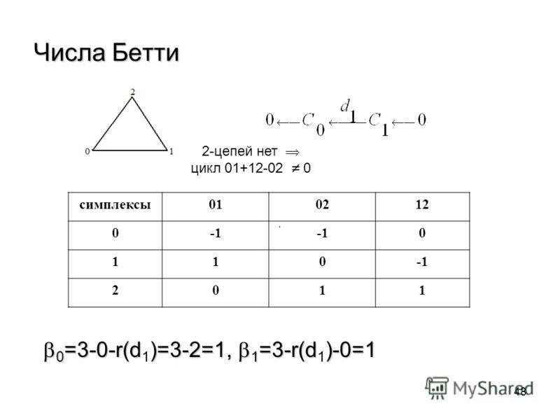 48 Числа Бетти. симплексы010212 0 0 110 2011 0 =3-0-r(d)=3-2=1, 1 =3-r(d)-0=1 0 =3-0-r(d 1 )=3-2=1, 1 =3-r(d 1 )-0=1 2-цепей нет цикл 01+12-02 0