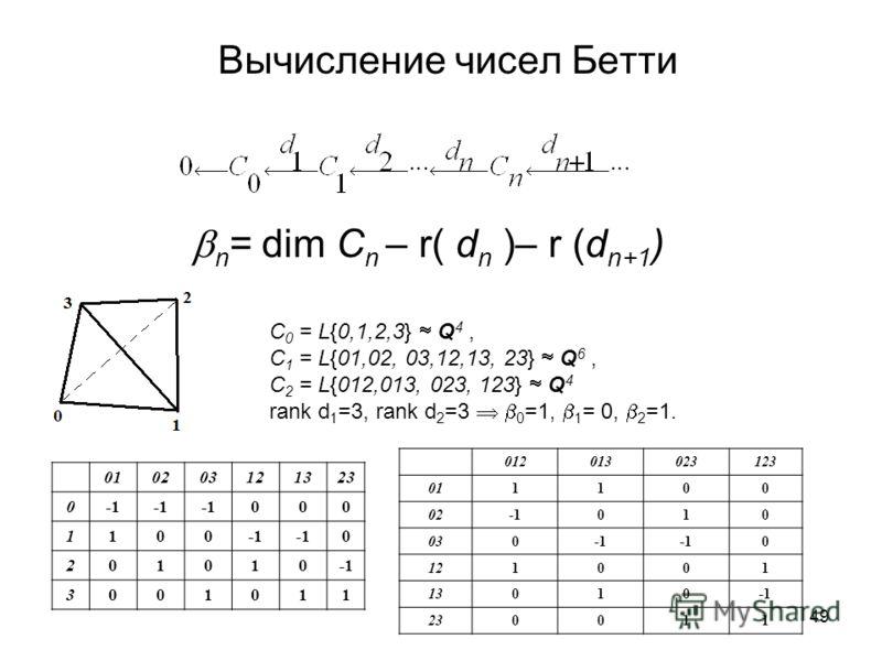 49 Вычисление чисел Бетти n = dim C n – r( d n )– r (d n+1 ) С 0 = L{0,1,2,3} Q 4, С 1 = L{01,02, 03,12,13, 23} Q 6, С 2 = L{012,013, 023, 123} Q 4 rank d 1 =3, rank d 2 =3 0 =1, 1 = 0, 2 =1. 010203121323 0 000 1100 0 201010 3001011 012013023123 0111