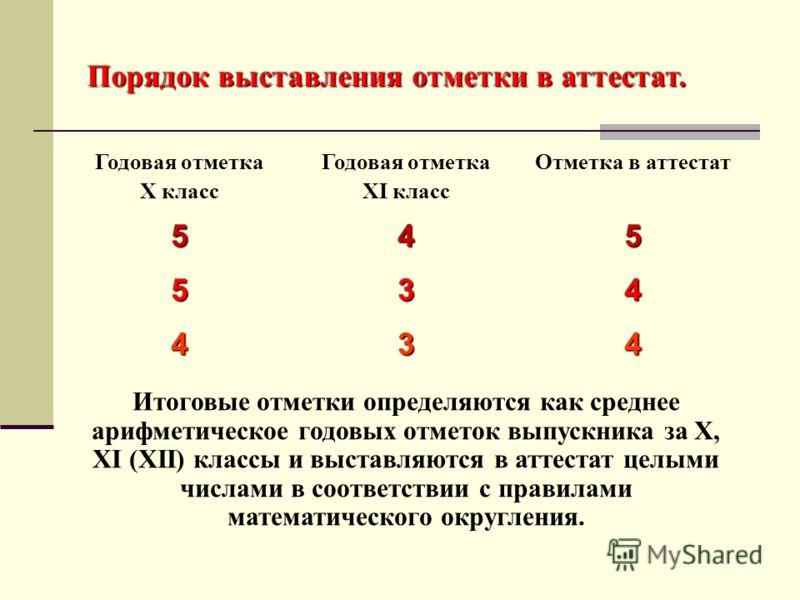 Порядок выставления отметки в аттестат. Годовая отметка X класс Годовая отметка XI класс Отметка в аттестат 545 534 434 Итоговые отметки определяются как среднее арифметическое годовых отметок выпускника за X, XI (XII) классы и выставляются в аттеста