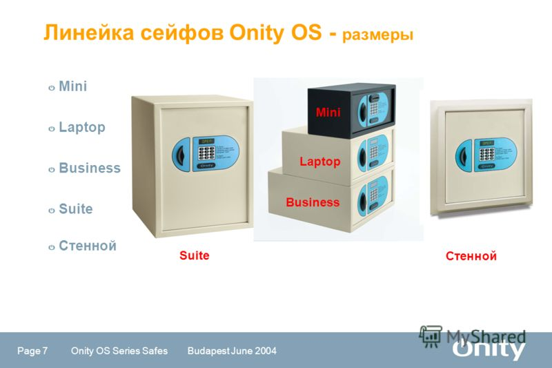 Page 7 Onity OS Series Safes Budapest June 2004 Линейка сейфов Onity OS - размеры Mini Laptop Business Suite Стенной Mini Laptop Business Suite Стенной