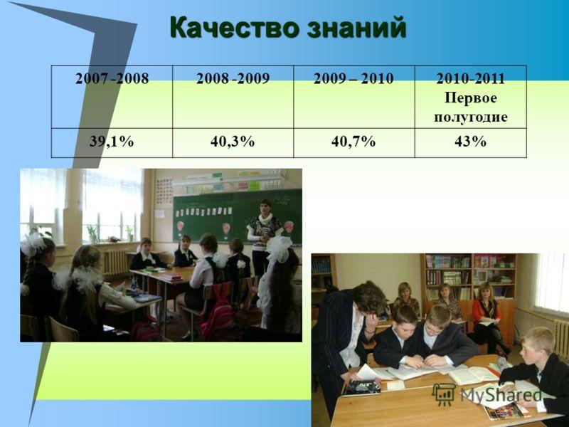 Качество знаний 2007 -20082008 -20092009 – 20102010-2011 Первое полугодие 39,1%40,3%40,7%43%