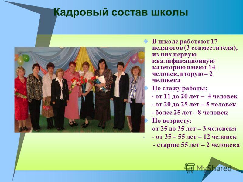 Кадровый состав школы В школе работают 17 педагогов (3 совместителя), из них первую квалификационную категорию имеют 14 человек, вторую – 2 человека По стажу работы: - от 11 до 20 лет – 4 человек - от 20 до 25 лет – 5 человек - более 25 лет - 8 челов