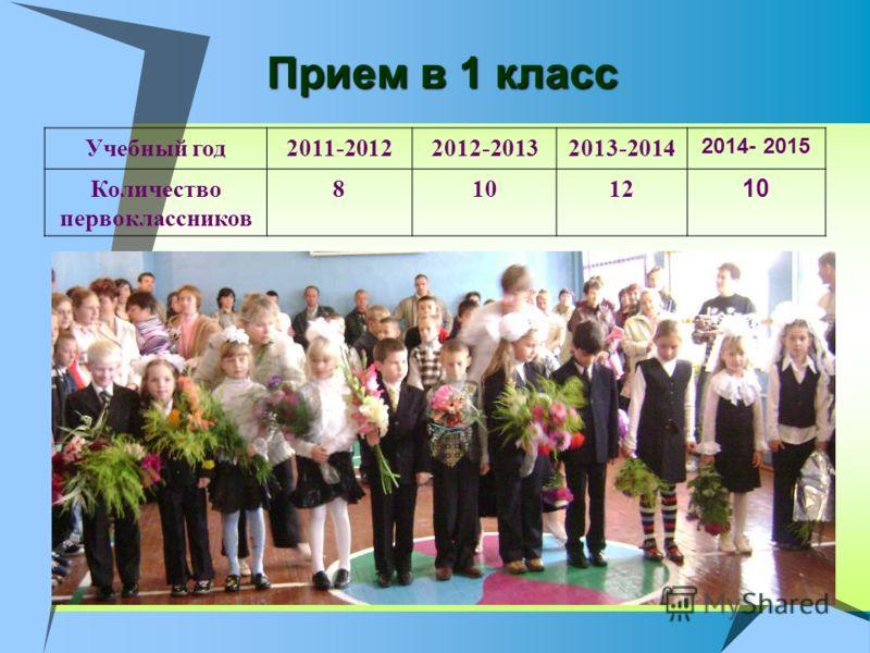 Прием в 1 класс Учебный год2011-20122012-20132013-2014 2014- 2015 Количество первоклассников 81012 10