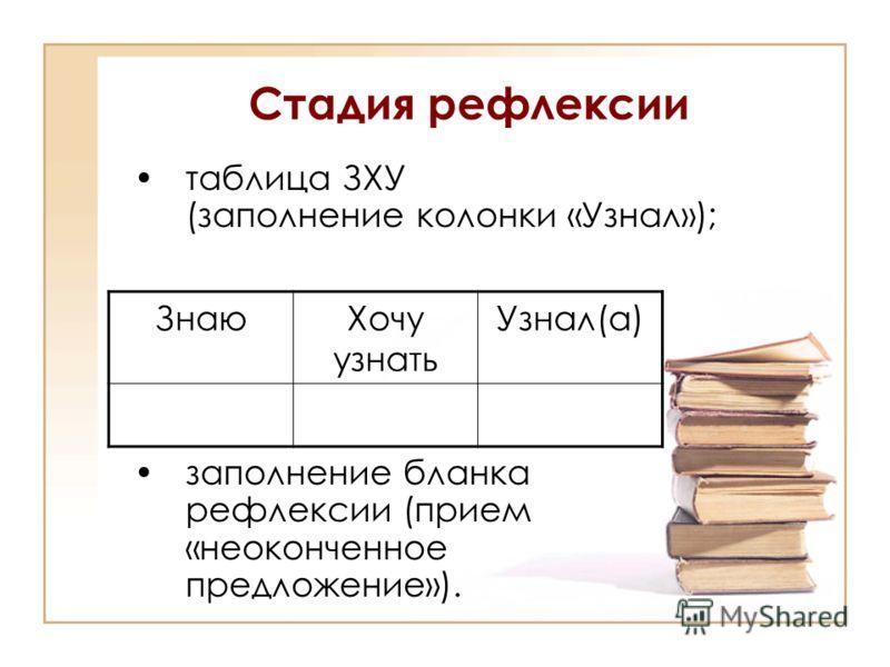 Стадия рефлексии таблица ЗХУ (заполнение колонки «Узнал»); заполнение бланка рефлексии (прием «неоконченное предложение»). ЗнаюХочу узнать Узнал(а)