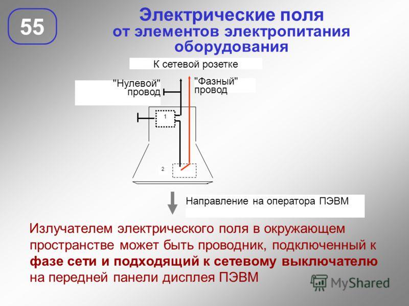 Электрические поля от элементов электропитания оборудования 55 Излучателем электрического поля в окружающем пространстве может быть проводник, подключенный к фазе сети и подходящий к сетевому выключателю на передней панели дисплея ПЭВМ