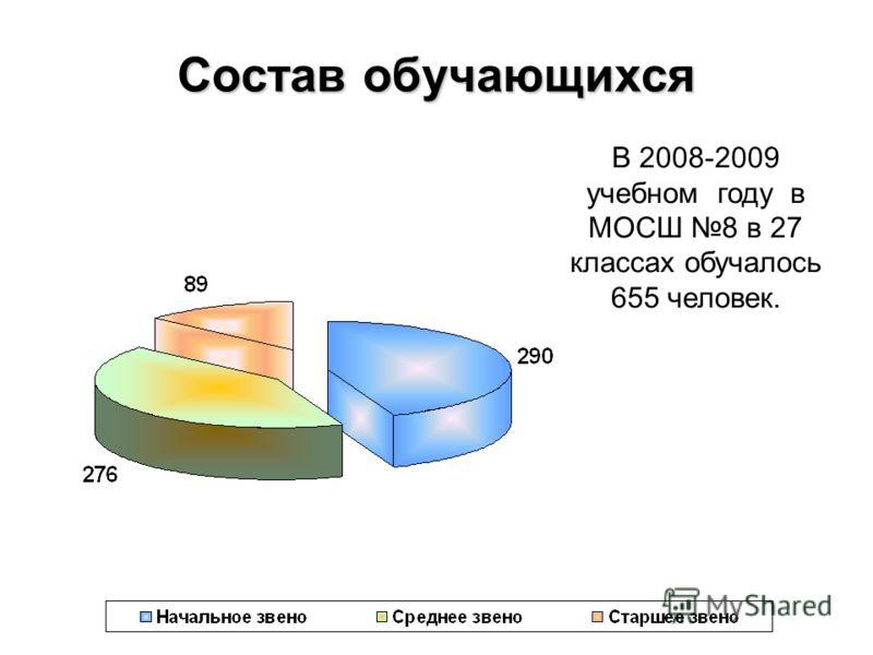 Состав обучающихся В 2008-2009 учебном году в МОСШ 8 в 27 классах обучалось 655 человек.