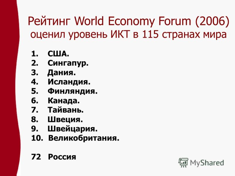 Рейтинг World Economy Forum (2006) оценил уровень ИКТ в 115 странах мира 1. США. 2. Сингапур. 3. Дания. 4. Исландия. 5. Финляндия. 6. Канада. 7. Тайвань. 8. Швеция. 9. Швейцария. 10. Великобритания. 72 Россия