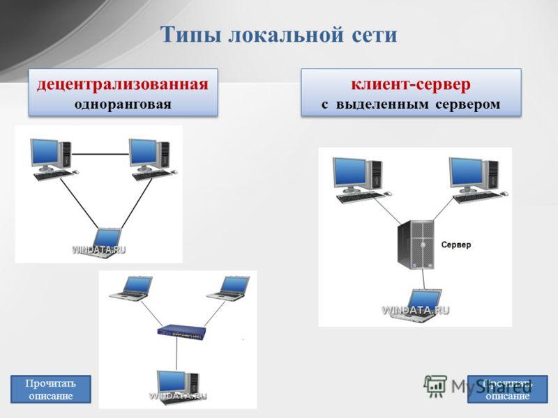 Типы локальной сети децентрализованная одноранговая децентрализованная одноранговая клиент-сервер с выделенным сервером клиент-сервер с выделенным сервером Прочитать описание Прочитать описание