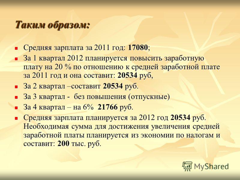 Таким образом: Средняя зарплата за 2011 год: 17080; Средняя зарплата за 2011 год: 17080; За 1 квартал 2012 планируется повысить заработную плату на 20 % по отношению к средней заработной плате за 2011 год и она составит: 20534 руб, За 1 квартал 2012