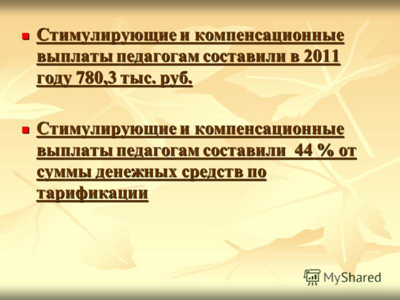 Стимулирующие и компенсационные выплаты педагогам составили в 2011 году 780,3 тыс. руб. Стимулирующие и компенсационные выплаты педагогам составили в 2011 году 780,3 тыс. руб. Стимулирующие и компенсационные выплаты педагогам составили 44 % от суммы