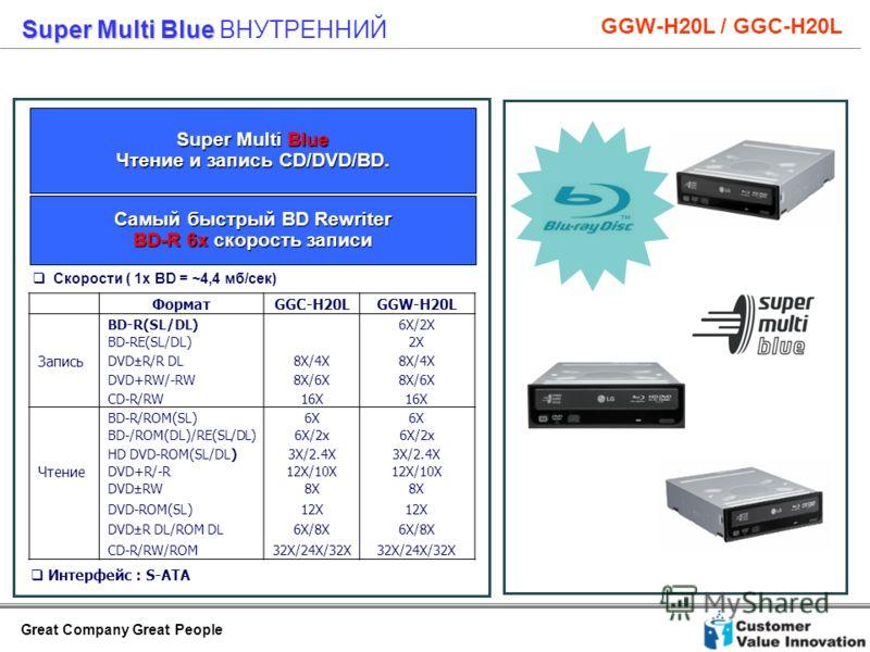 Great Company Great People Super MultiBlue Super Multi Blue Чтение и запись CD/DVD/BD. Интерфейс : S-ATA ФорматGGC-H20LGGW-H20L Запись BD-R(SL/DL) BD-RE(SL/DL) 6X/2X 2X DVD±R/R DL8X/4X DVD+RW/-RW8X/6X CD-R/RW16X BD-R/ROM(SL) BD-/ROM(DL)/RE(SL/DL) 6X
