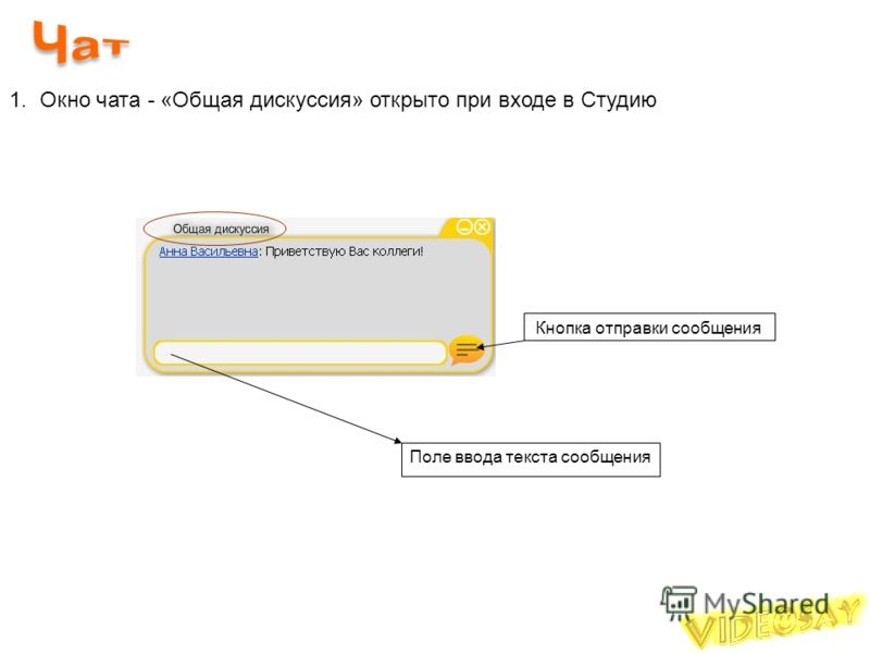 1.Окно чата - «Общая дискуссия» открыто при входе в Студию Поле ввода текста сообщения Кнопка отправки сообщения