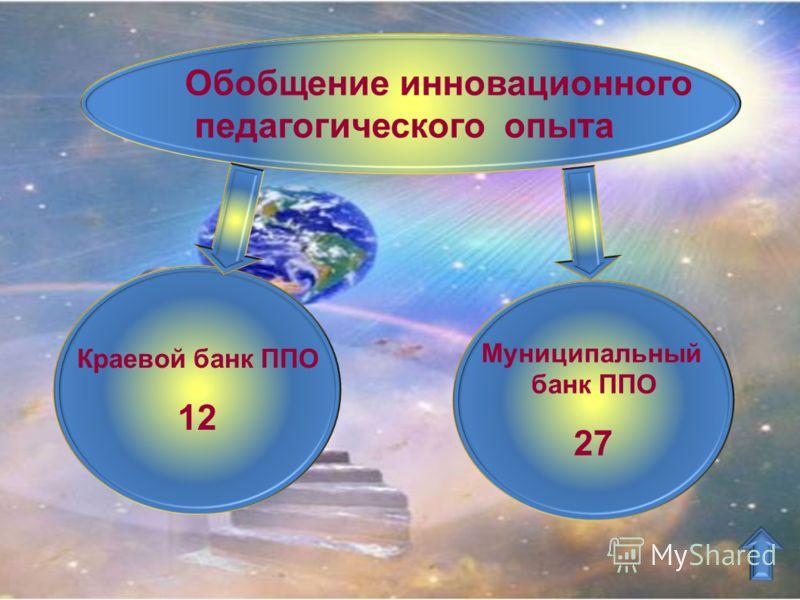 Обобщение инновационного педагогического опыта Краевой банк ППО 12 Муниципальный банк ППО 27
