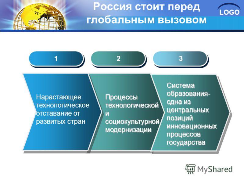LOGO Россия стоит перед глобальным вызовом 1 1 2 2 3 3 Нарастающее технологическое отставание от развитых стран Процессы технологической и социокультурной модернизации Система образования- одна из центральных позиций инновационных процессов государст